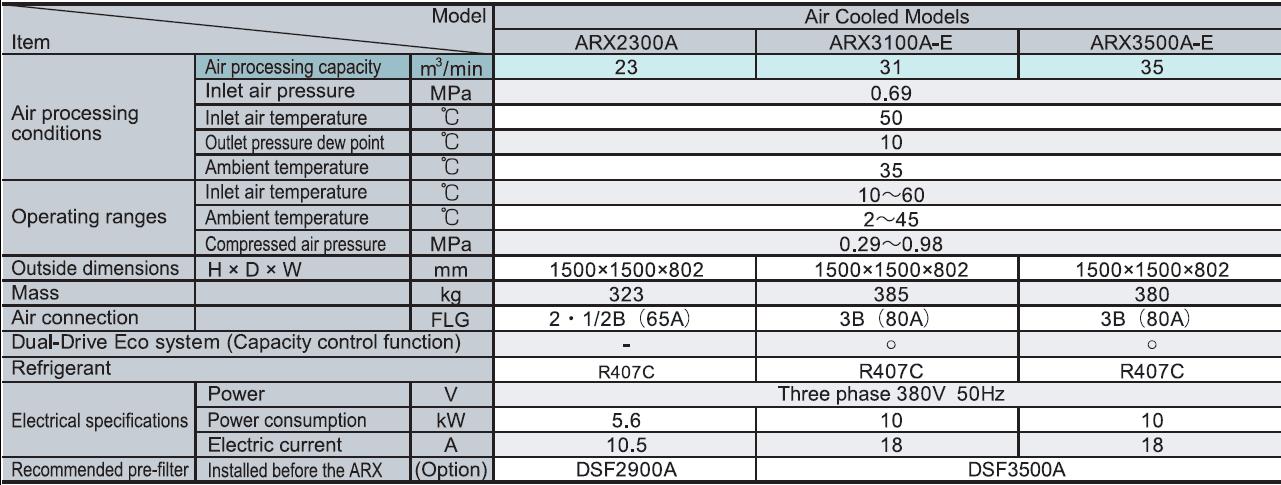 Máy sấy khí ORION tác nhân lạnh công suất lớn 1
