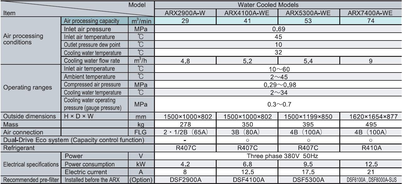 Máy sấy khí ORION tác nhân lạnh công suất lớn 2