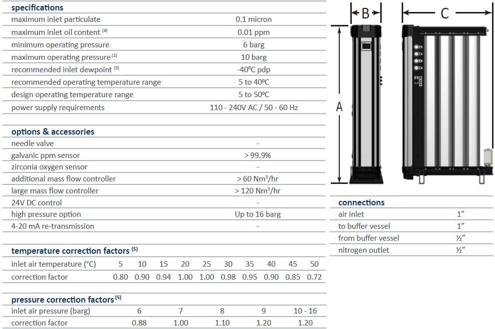 Máy tạo khí Nito NANO 2
